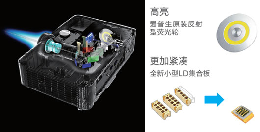 光学组件优化,实现高亮小巧 - Epson CB-L510U产品功能