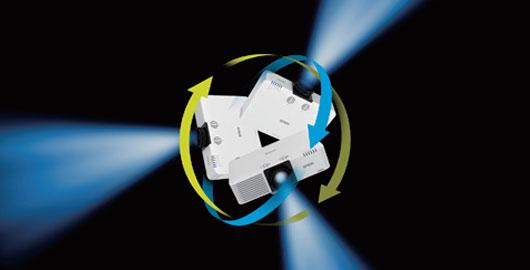 360度全方位 - Epson CB-L510U产品功能