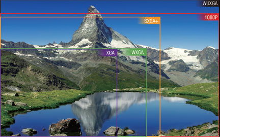 WUXGA分辨率-超越全高清 - Epson CB-L610U产品功能