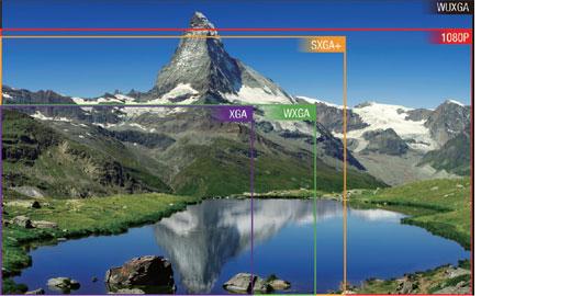 WUXGA分辨率-超越全高清 - Epson CB-L610U產品功能