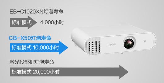 准激光灯泡寿命 - Epson CB-X50产品功能