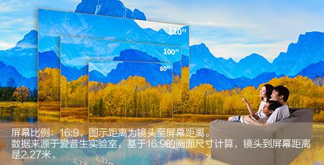 多种距离,大小随心  - Epson CH-TW750产品功能
