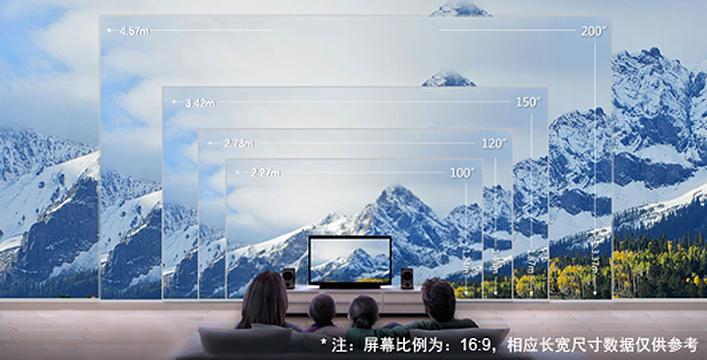 大画面 - Epson CH-TW750产品功能