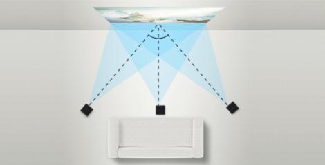 ±40°水平梯形校正 - Epson EF-11产品功能