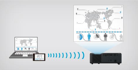 支持miracast - Epson EF-11产品功能