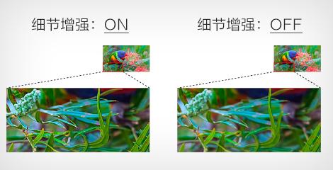 细节增强功能 - Epson EF-11产品功能