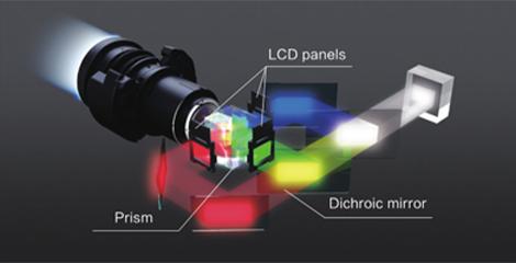 3LCD技术带来卓越的呈像质量 - Epson EV-115产品功能