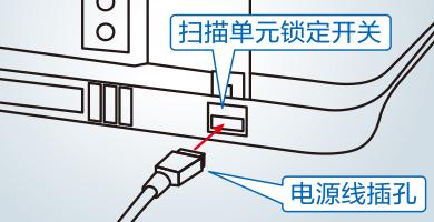 自动释放运输锁 - Epson Expression 12000XL产品功能